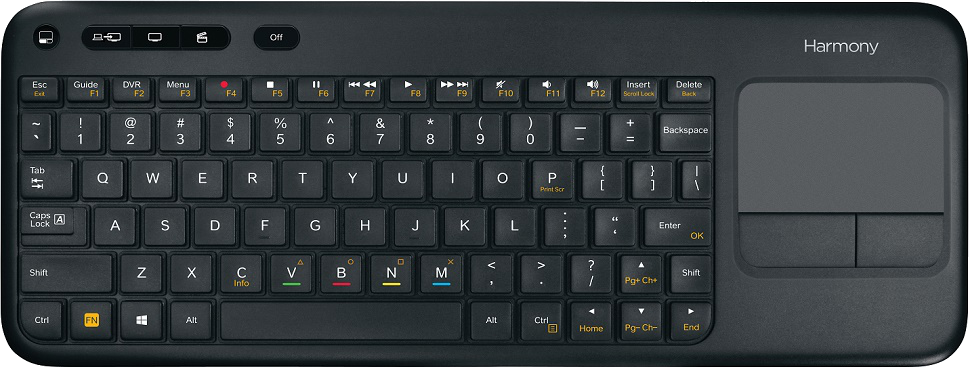 Smart Keyboard-functies